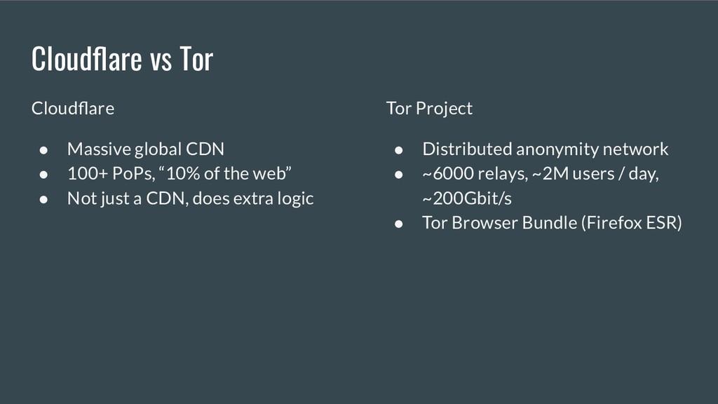 Cloudflare vs Tor Cloudflare ● Massive global CDN...