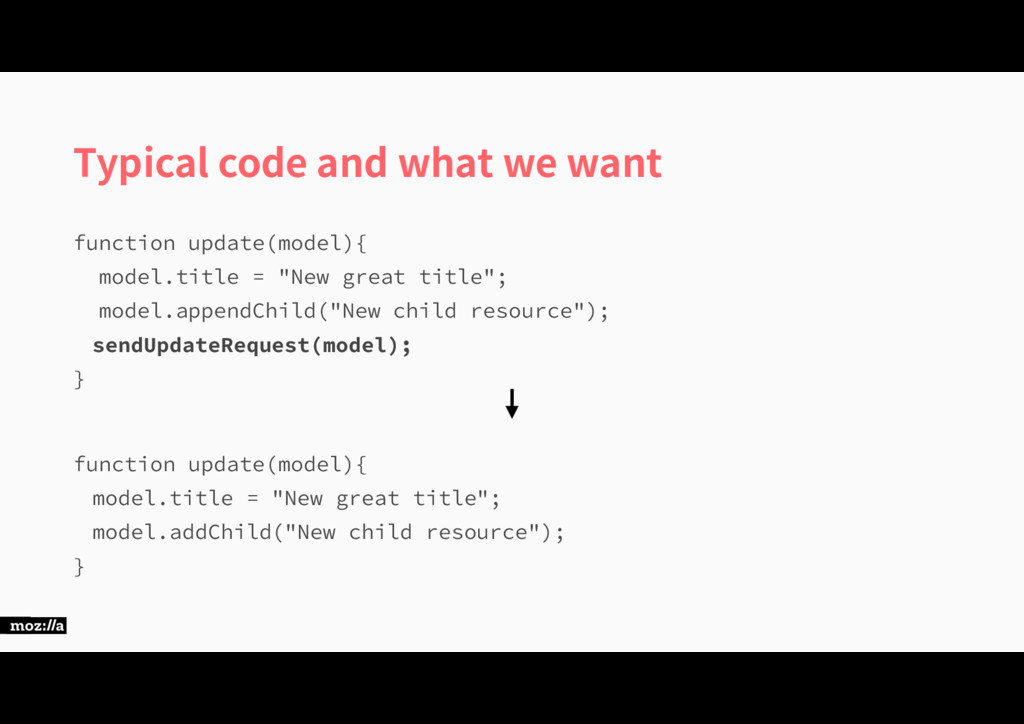 Typical code and what we want GVODUJPOVQEBUF N...