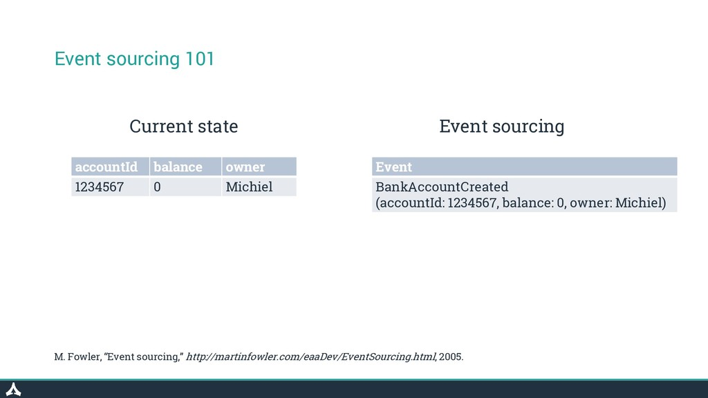 Event sourcing 101 accountId balance owner 1234...