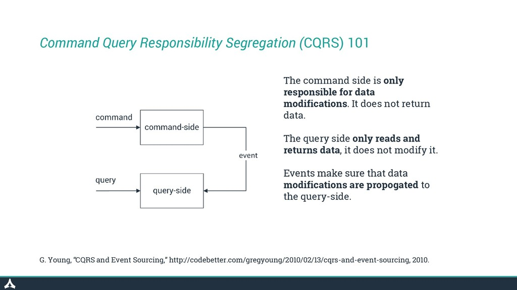 Command Query Responsibility Segregation (CQRS)...