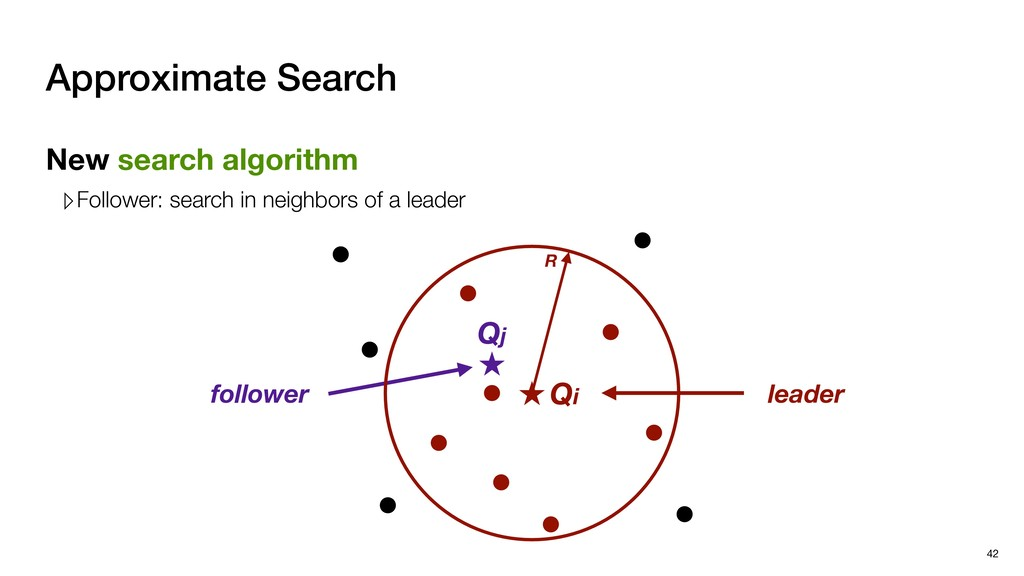 Approximate Search 42 Qi leader Qj follower New...