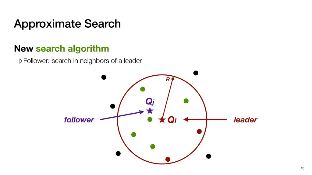 Approximate Search 43 Qi leader R Qj follower N...