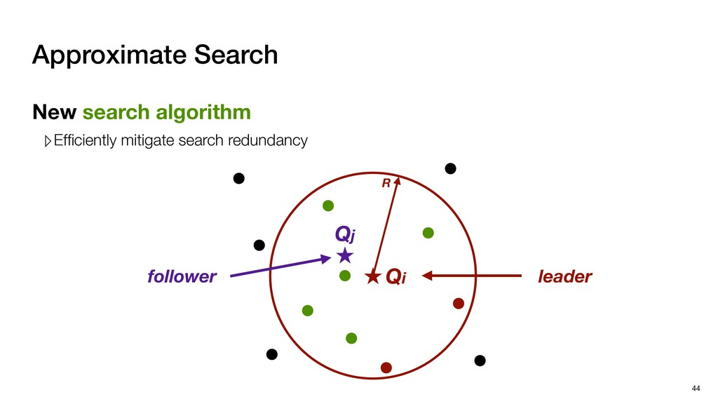 Approximate Search 44 Qi leader R Qj follower N...