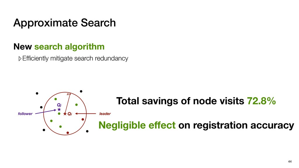 Total savings of node visits 72.8% Negligible e...