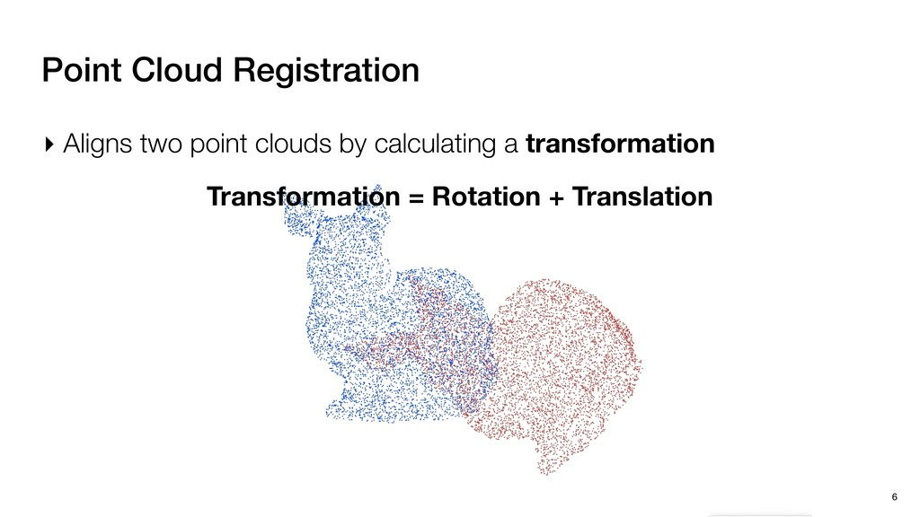Point Cloud Registration 6 ▸ Aligns two point c...