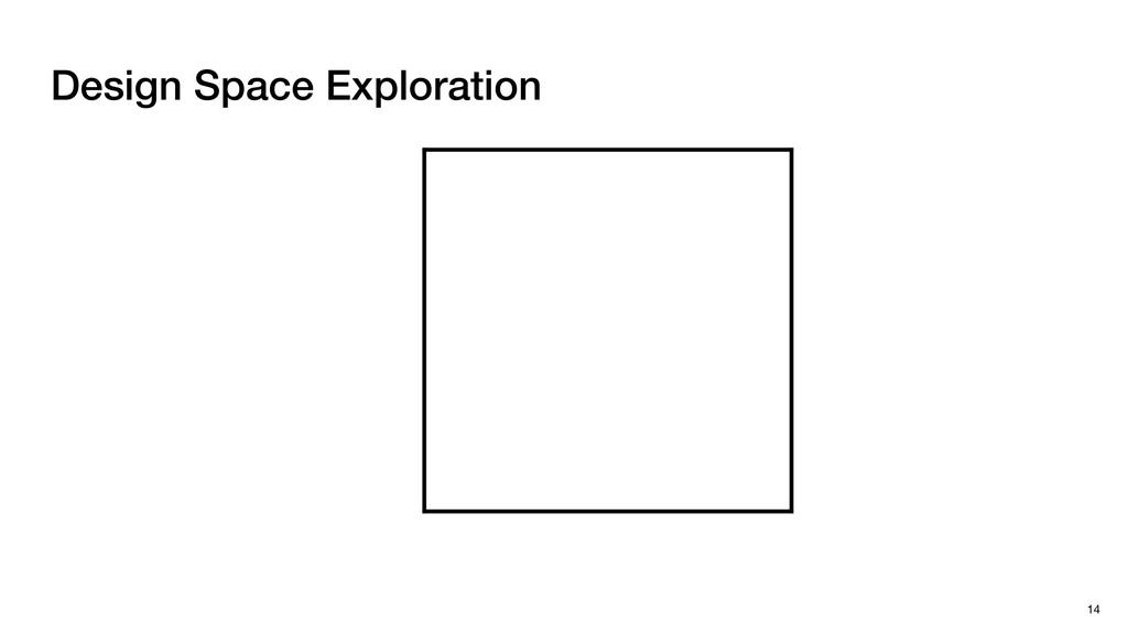 Design Space Exploration 14