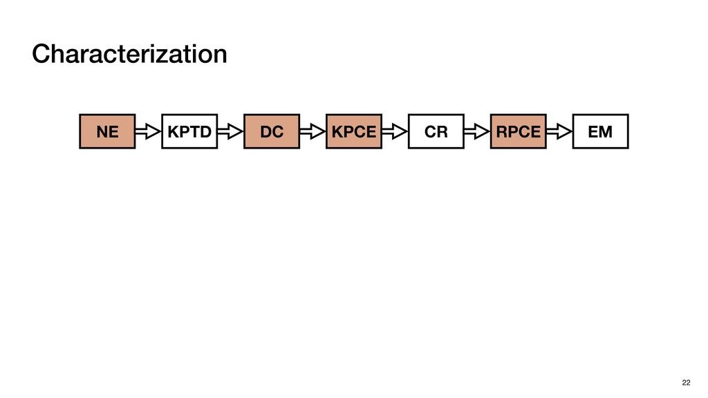 Characterization 22 NE KPTD DC KPCE CR RPCE EM