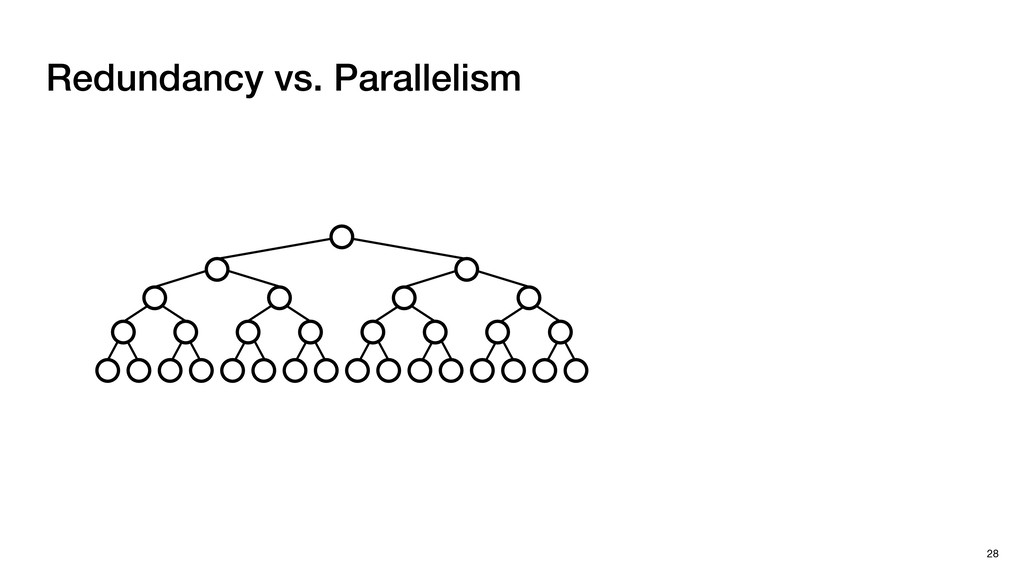 Redundancy vs. Parallelism 28