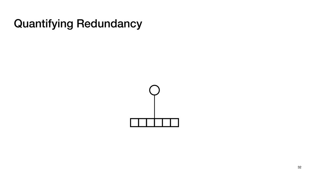 Quantifying Redundancy 32