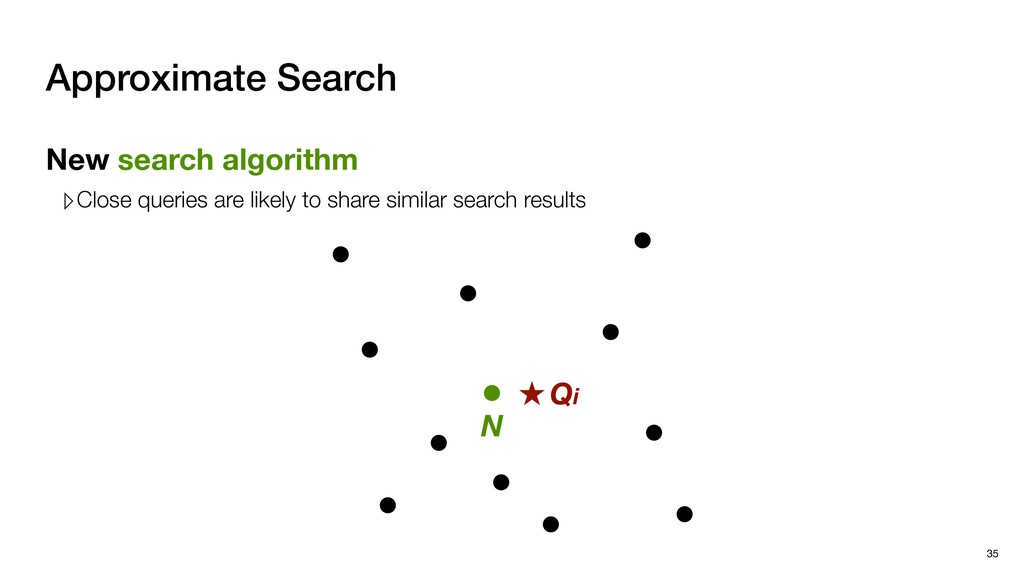 Approximate Search 35 Qi N New search algorithm...