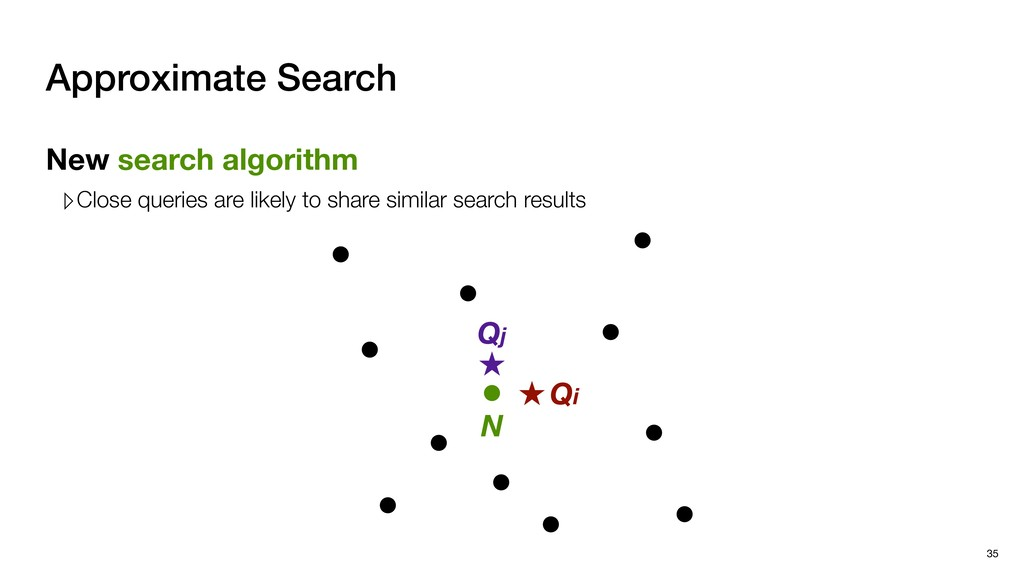Approximate Search 35 Qi N Qj New search algori...