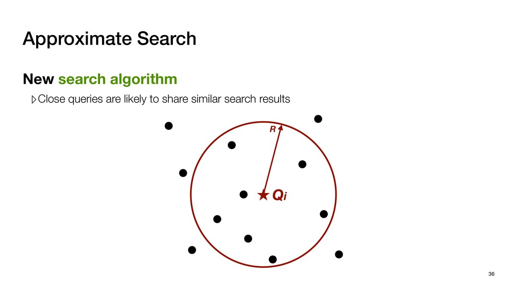 Approximate Search 36 Qi R New search algorithm...