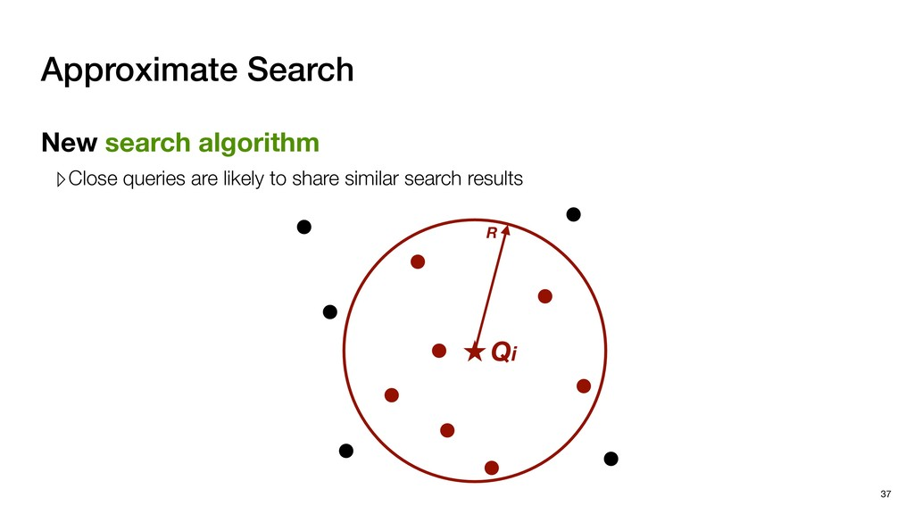 Approximate Search 37 Qi R New search algorithm...