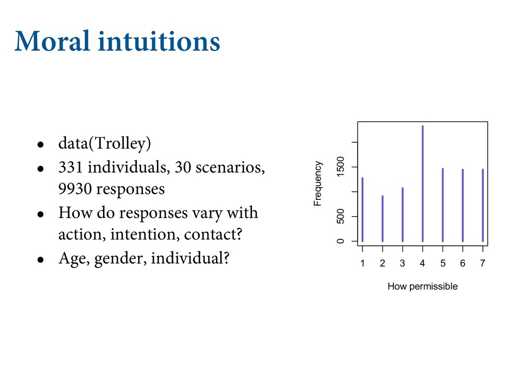 Moral intuitions • data(Trolley) • 331 individu...