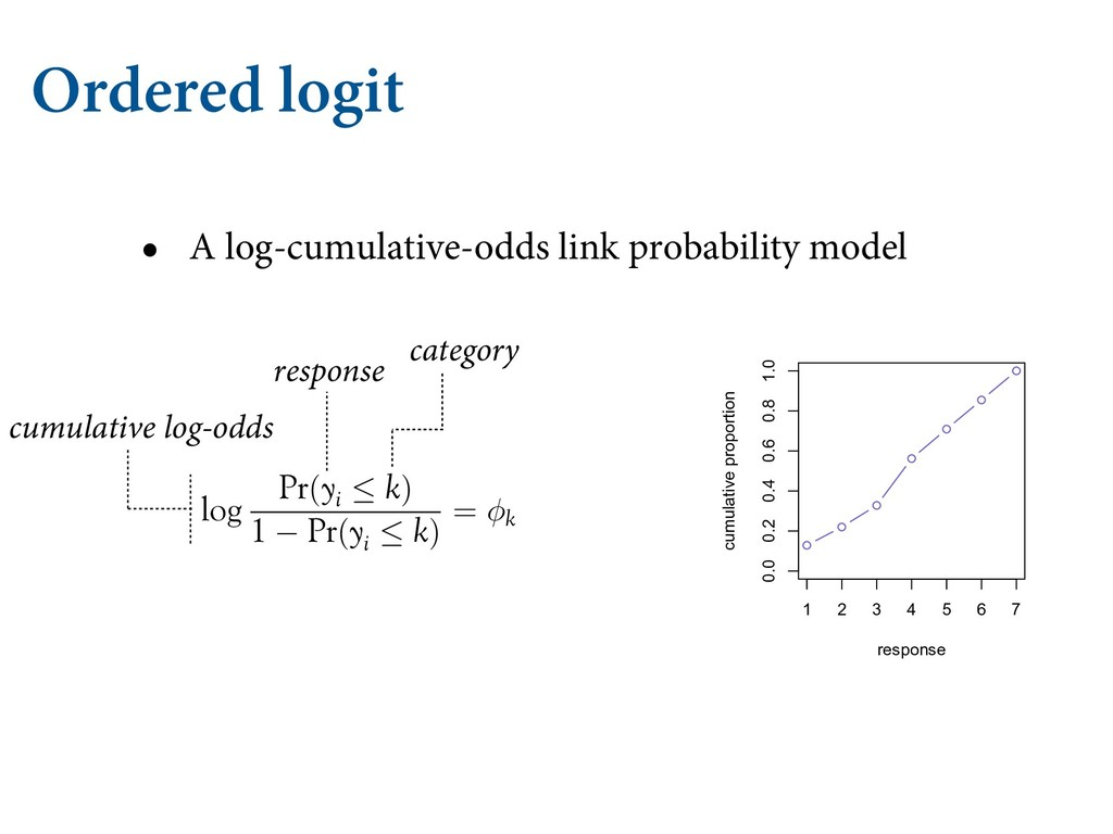Ordered logit • A log-cumulative-odds link prob...