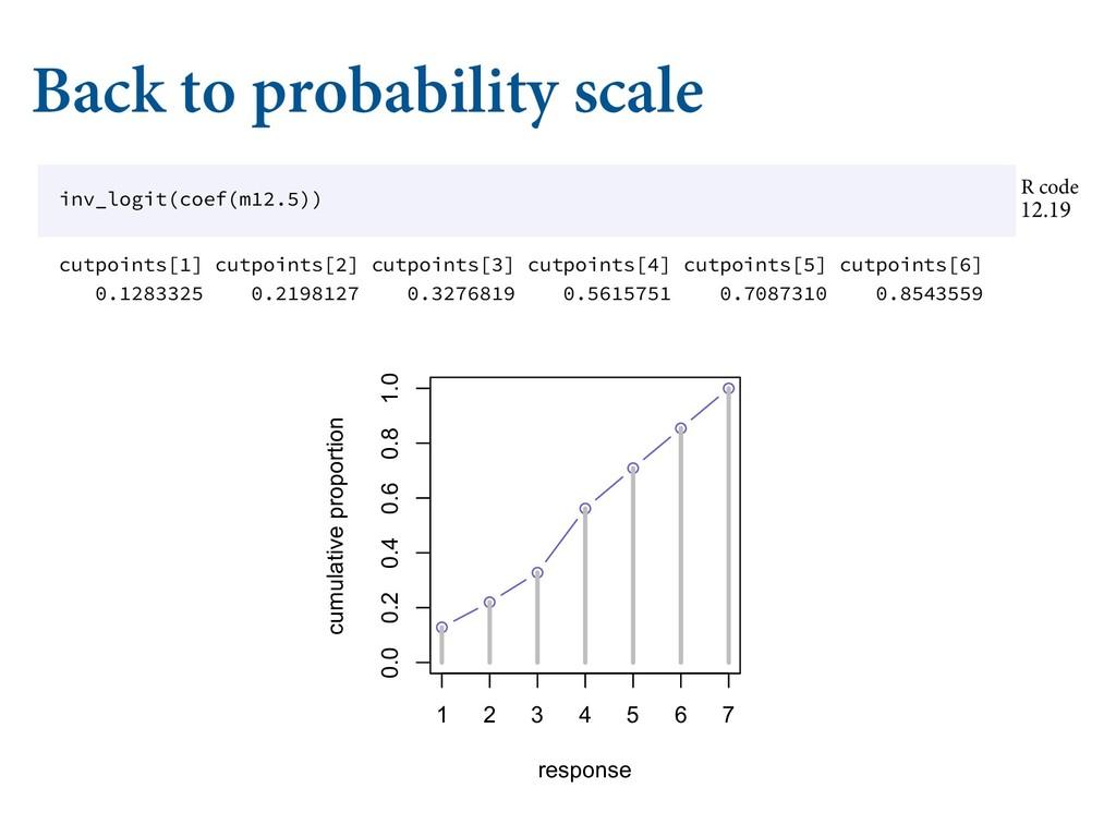 Back to probability scale 0/+*$)/.ȁǑȂ ǍǡǏǒ ǍǡǍ...