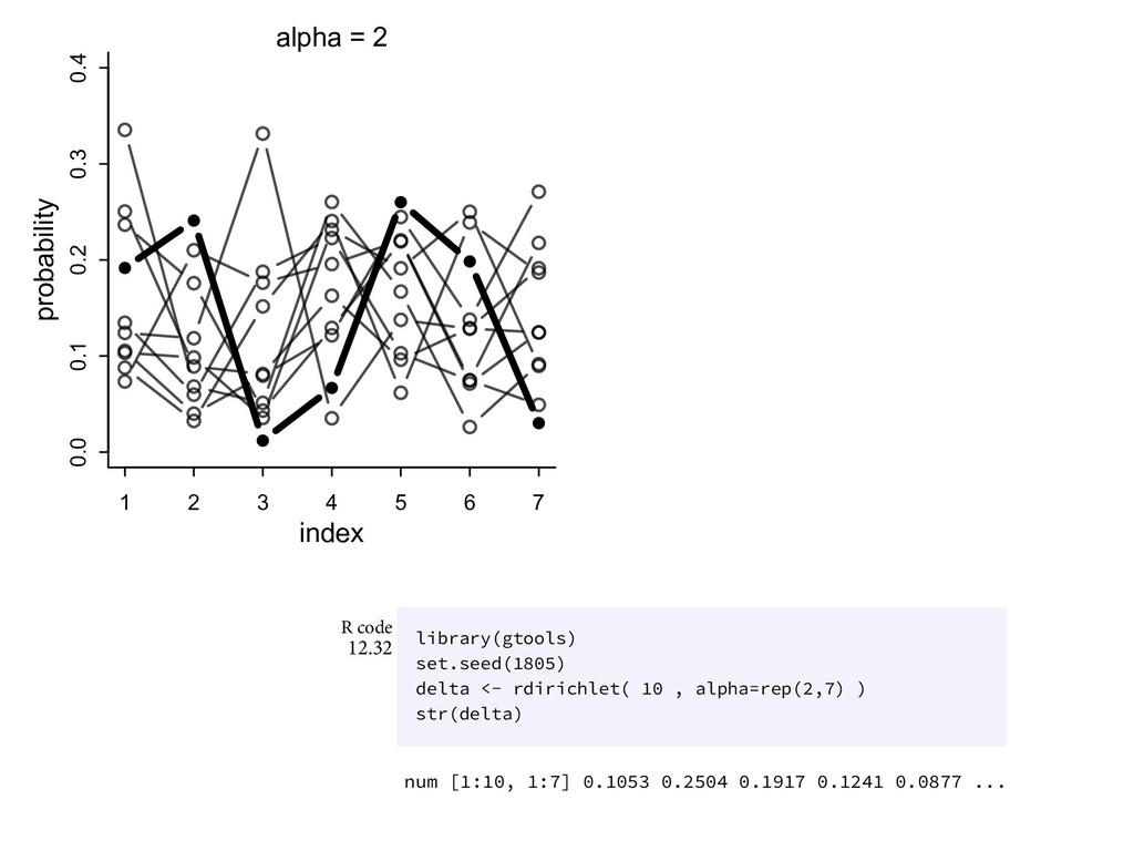 1 2 3 4 5 6 7 0.0 0.1 0.2 0.3 0.4 index probabi...