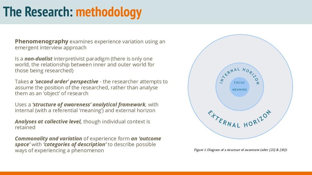 The Research: methodology Phenomenography exami...