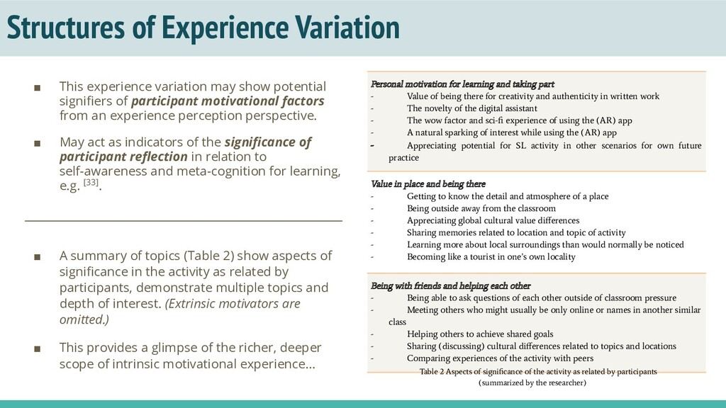 Structures of Experience Variation ■ This exper...