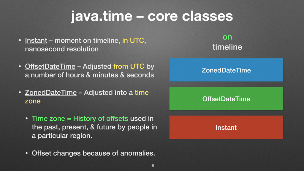 java.time – core classes • Instant – moment on ...