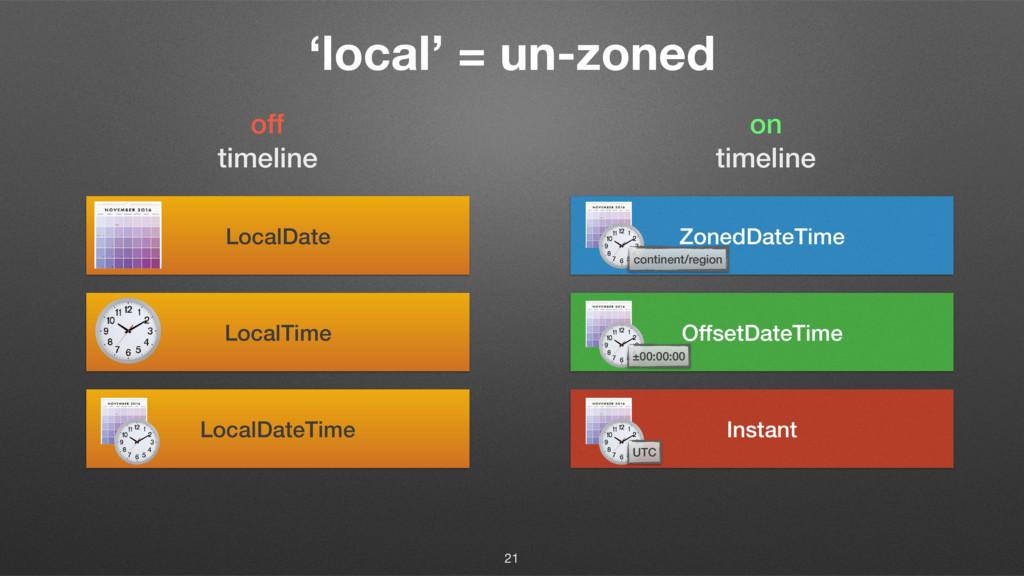 'local' = un-zoned 21 LocalDateTime LocalTime L...