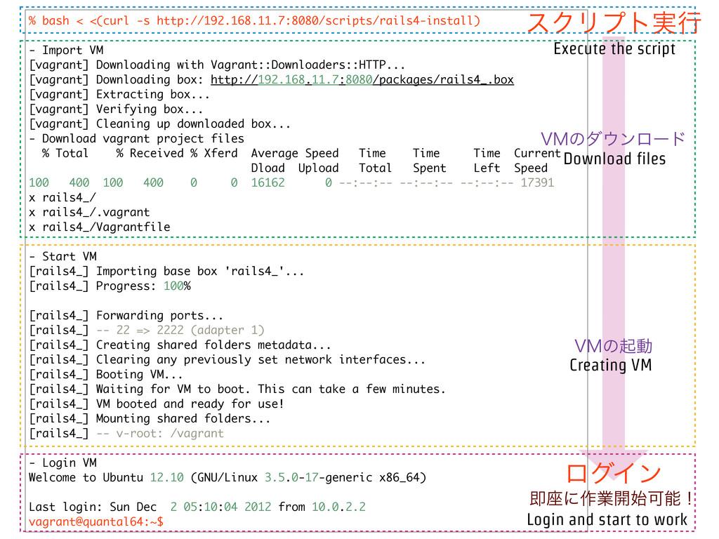 % bash < <(curl -s http://192.168.11.7:8080/scr...