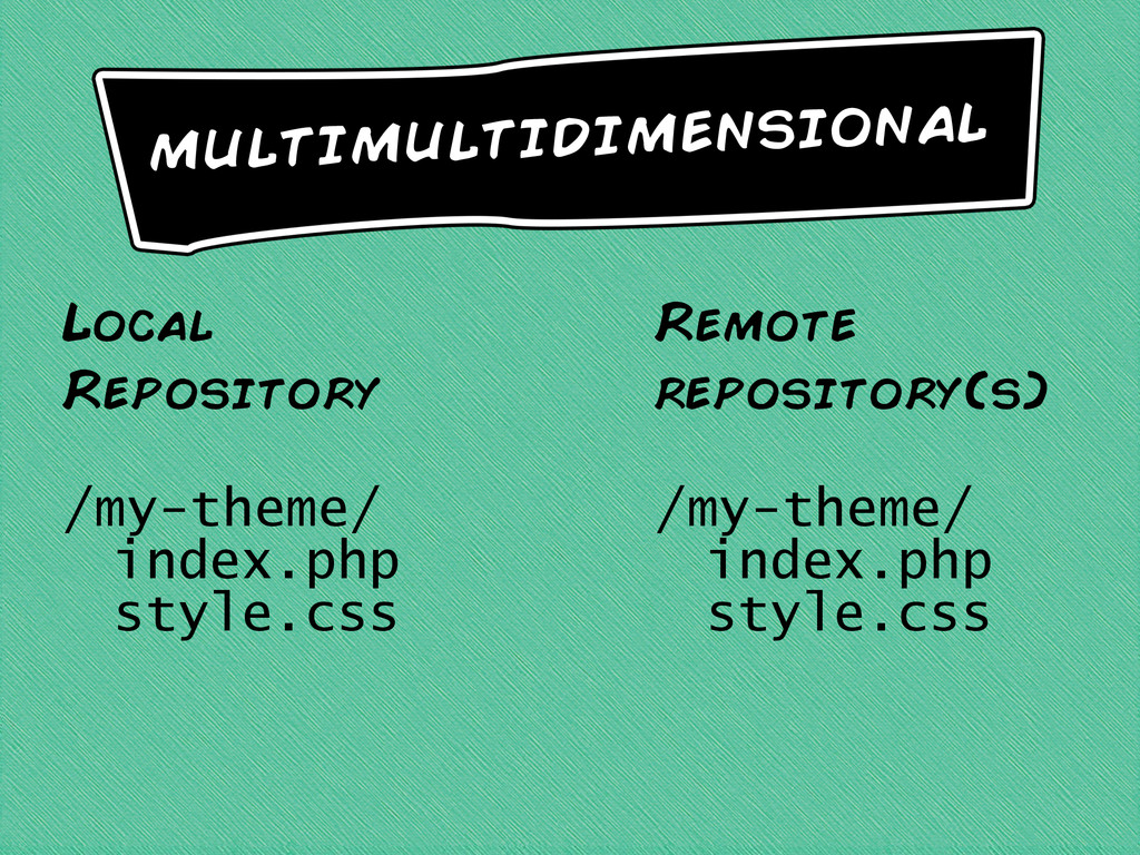 multimultidimensional Local Repository ! /my-th...