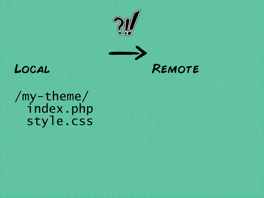 Local ! /my-theme/ index.php style.css Remote