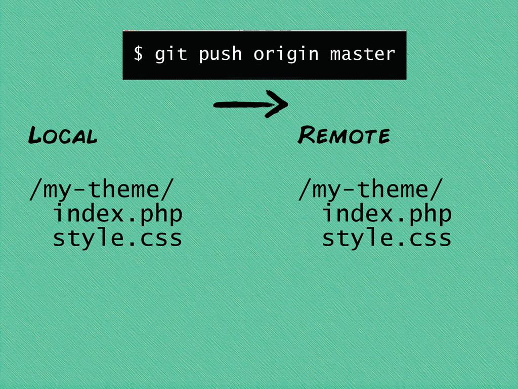 Local ! /my-theme/ index.php style.css Remote !...