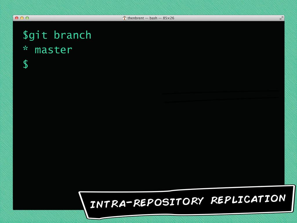 $git branch * master $ intra-repository replica...