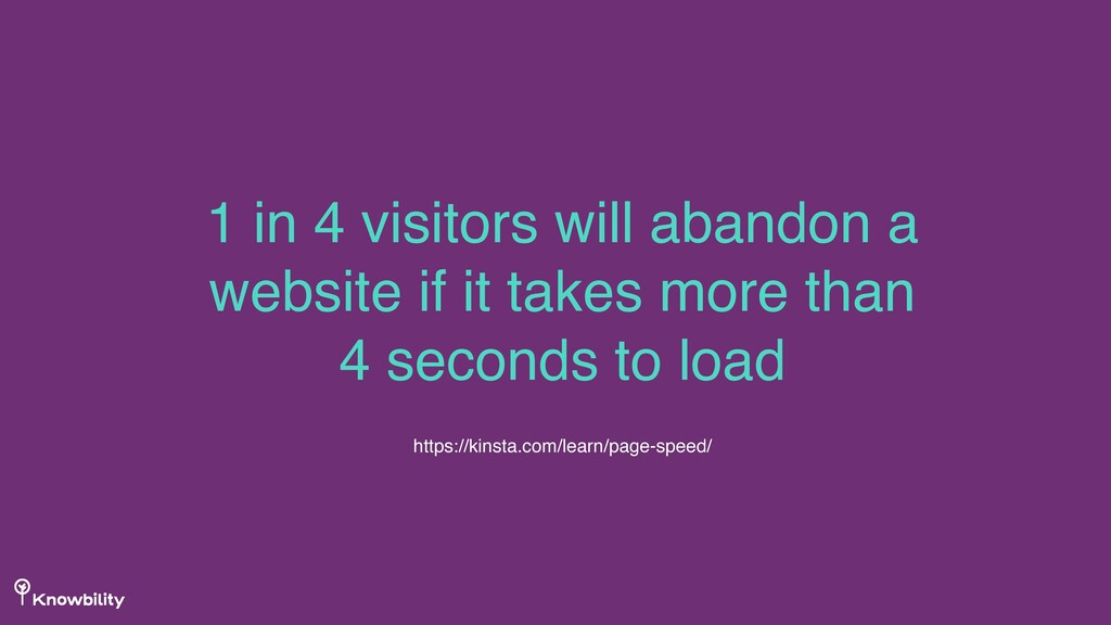 1 in 4 visitors will abandon a website if it ta...