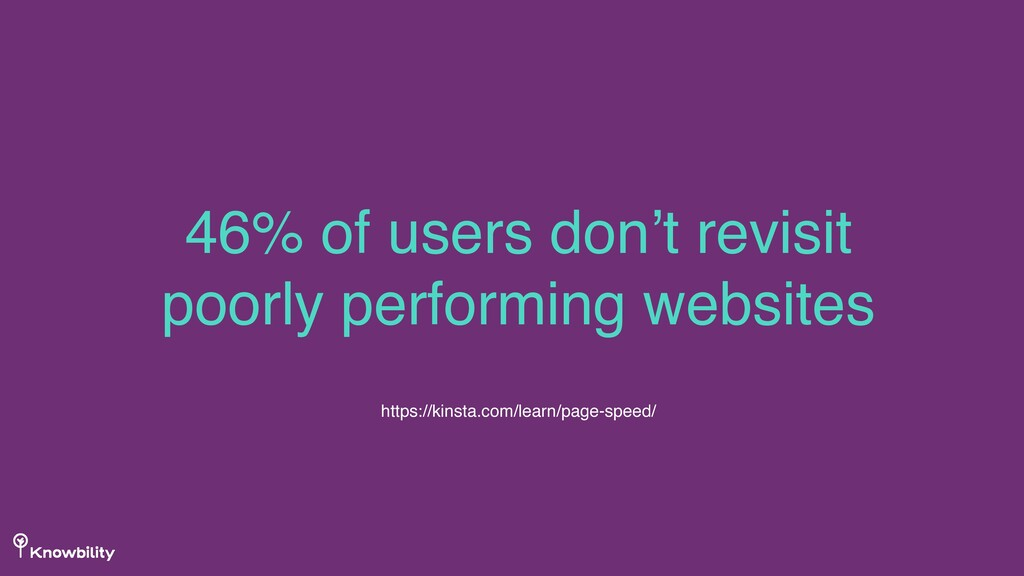 46% of users don't revisit poorly performing we...