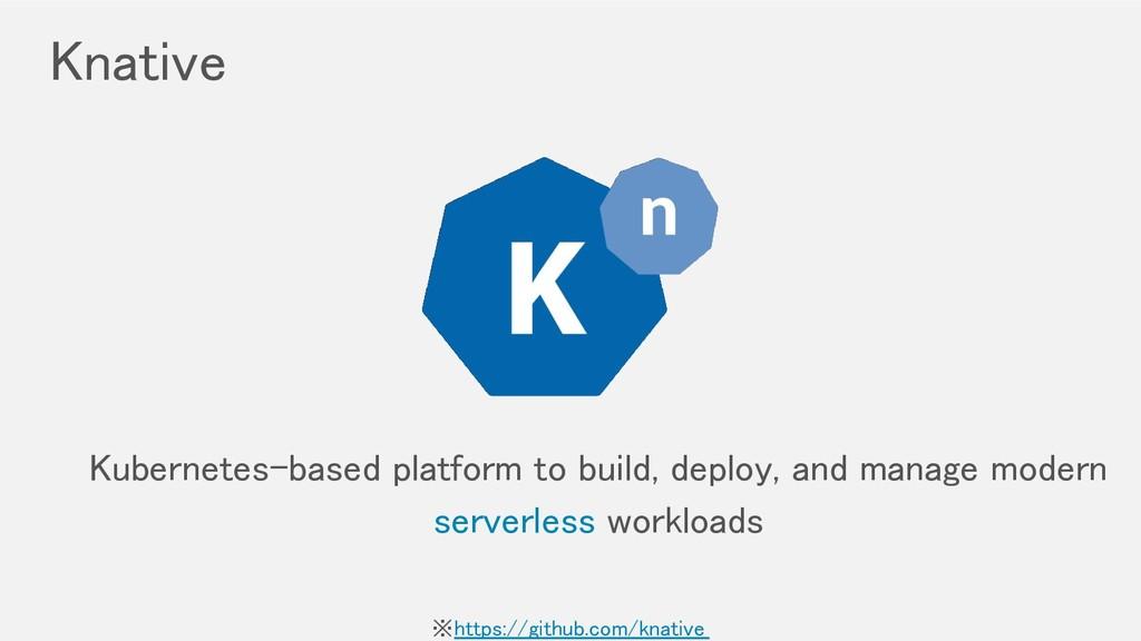 Knative Kubernetes-based platform to build, de...
