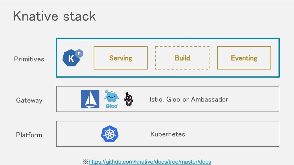 Knative stack ※https://github.com/knative/docs...