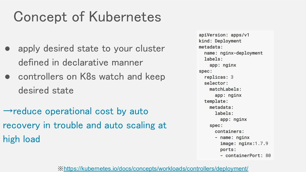 Concept of Kubernetes ● apply desired state to...