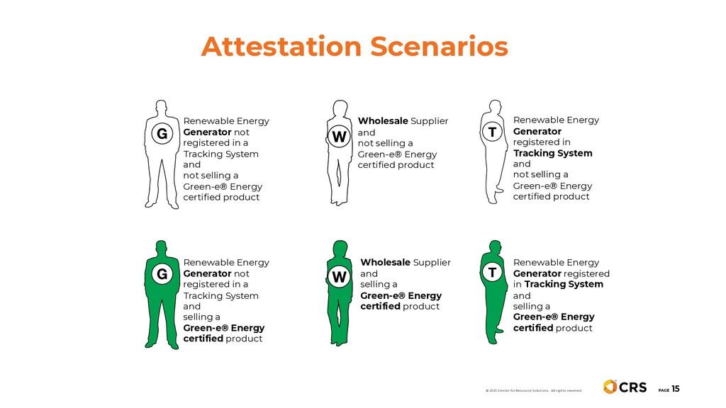 Attestation Scenarios PAGE 15 Renewable Energy ...