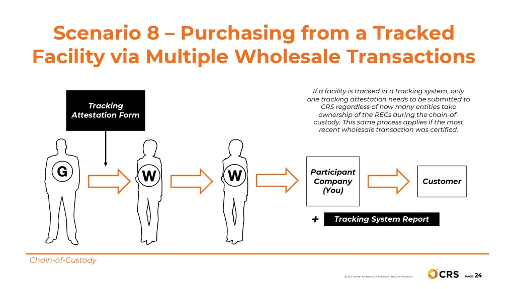 Scenario 8 – Purchasing from a Tracked Facility...