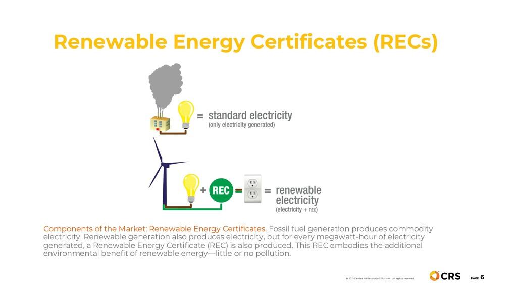 Renewable Energy Certificates (RECs) PAGE 6 © 2...