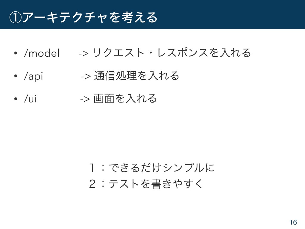 ᶃΞʔΩςΫνϟΛߟ͑Δ • /model -> ϦΫΤετɾϨεϙϯεΛೖΕΔ • /api...