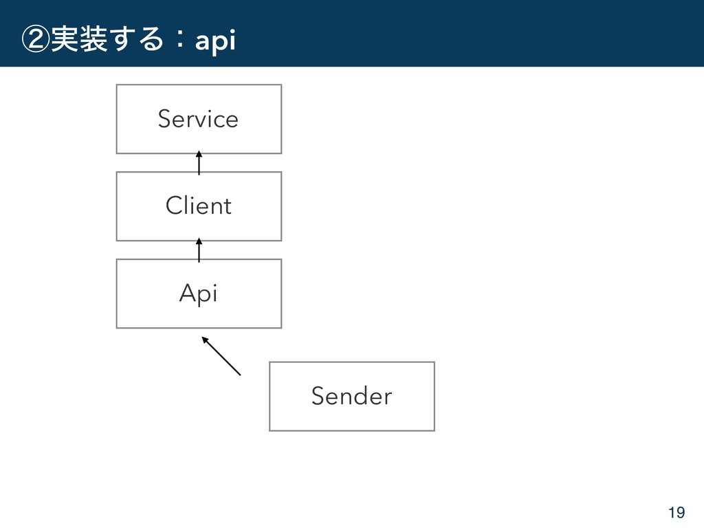 ᶄ࣮͢Δɿapi 19 Service Client Api Sender