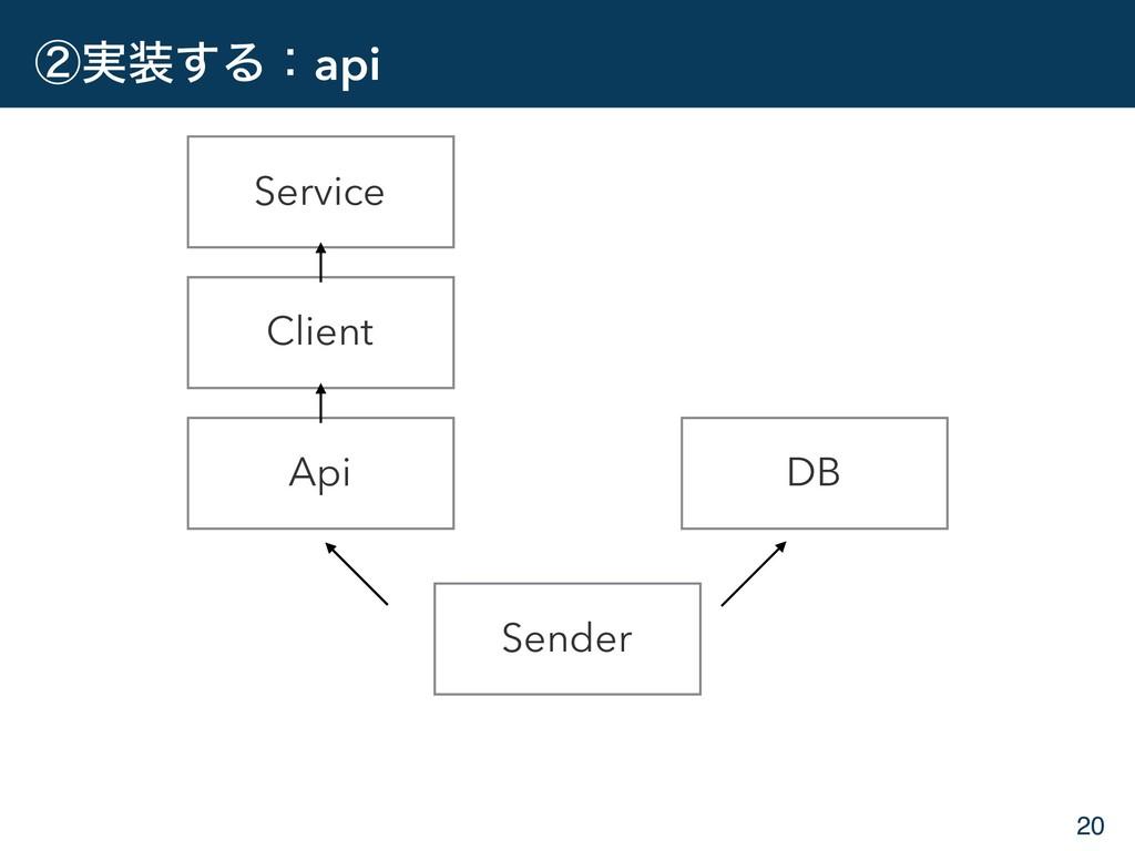 ᶄ࣮͢Δɿapi 20 Service Client Api Sender DB