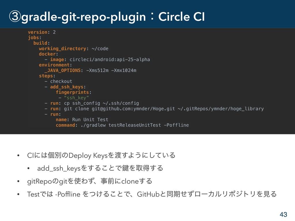 ᶅgradle-git-repo-pluginɿCircle CI 43 version: 2...