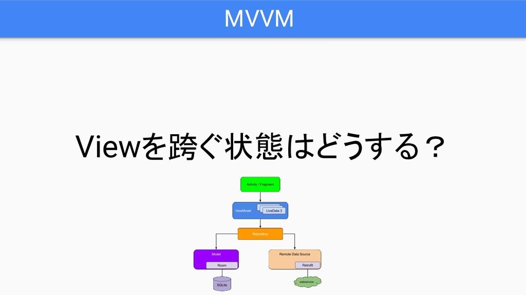 MVVM Viewを跨ぐ状態はどうする?