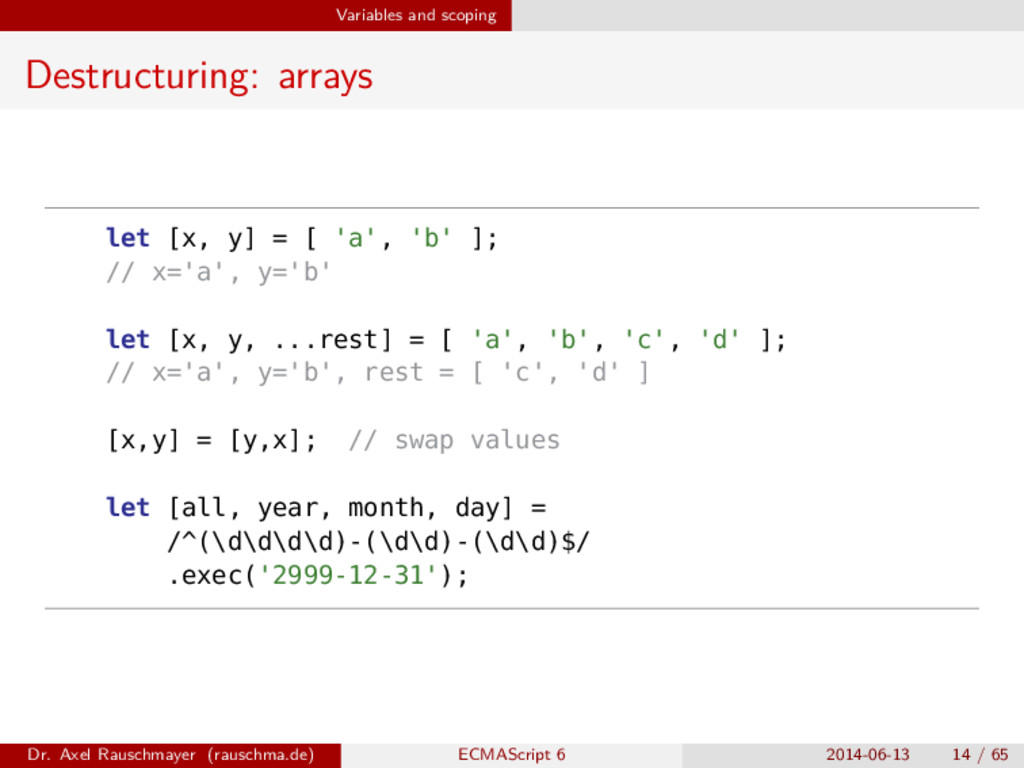 Variables and scoping Destructuring: arrays let...