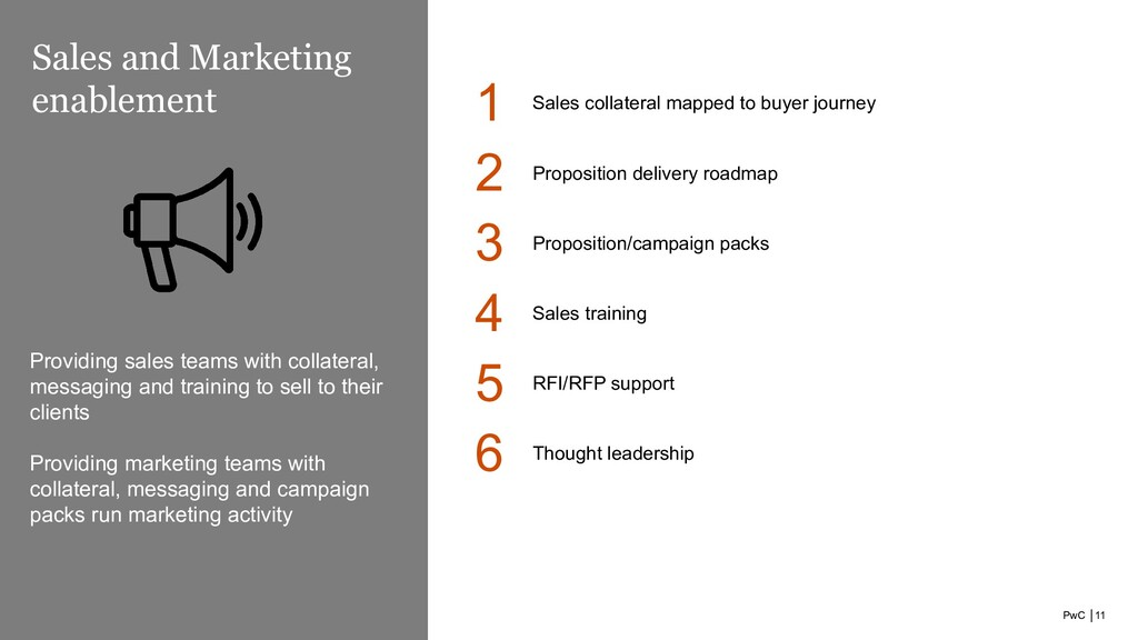 PwC │11 Sales and Marketing enablement 1 Sales ...