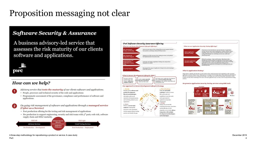 PwC A three-step methodology for repositioning ...