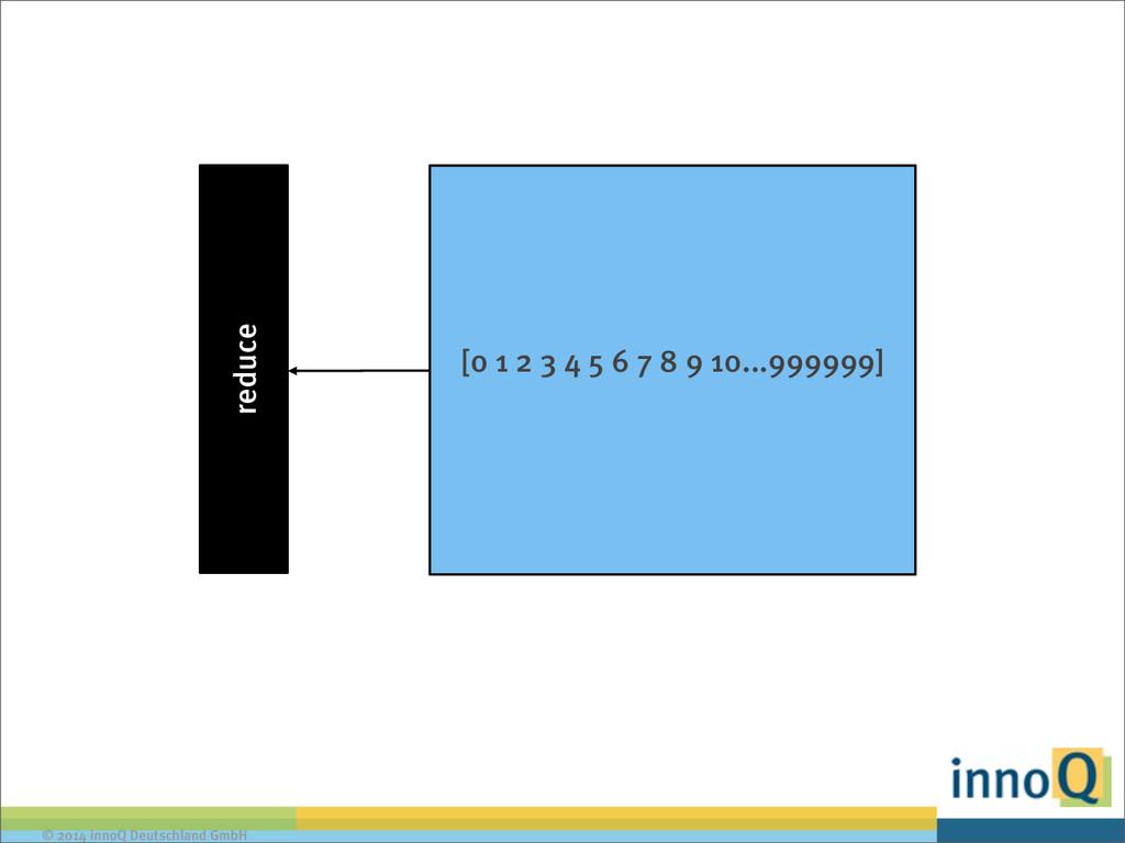 [0 1 2 3 4 5 6 7 8 9 10...999999] © 2014 innoQ ...