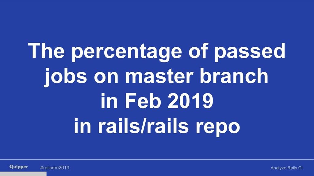 #railsdm2019 Analyze Rails CI The percentage of...
