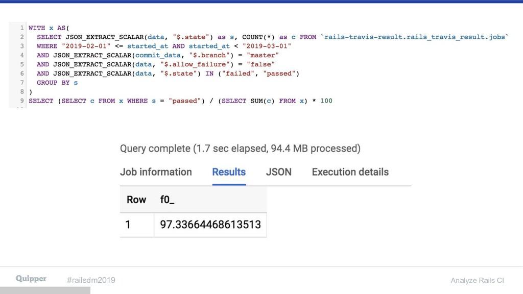#railsdm2019 Analyze Rails CI