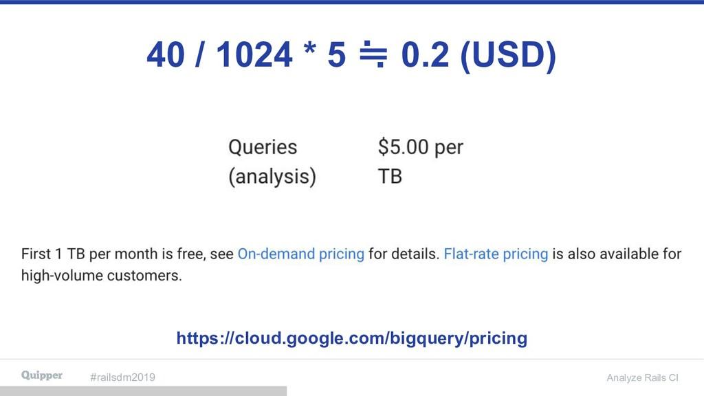 #railsdm2019 Analyze Rails CI 40 / 1024 * 5 ≒ 0...